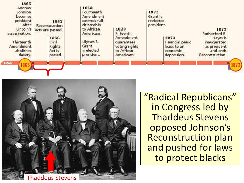 Reconstruction: 1865-1877