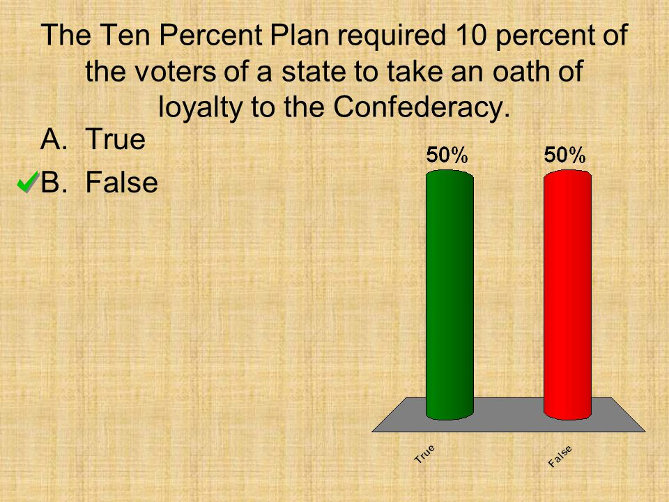 The Ten Percent Plan required 10 percent of the voters of a state to take an oath of loyalty to the Confederacy.