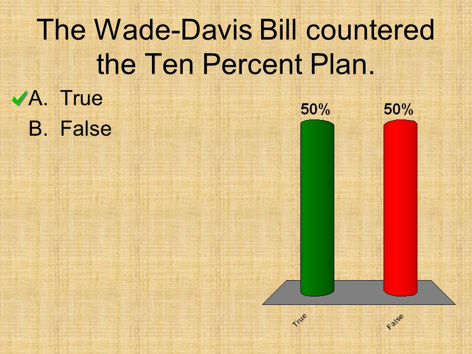 The Wade-Davis Bill countered the Ten Percent Plan.