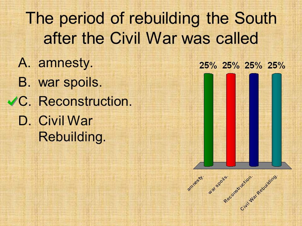The period of rebuilding the South after the Civil War was called