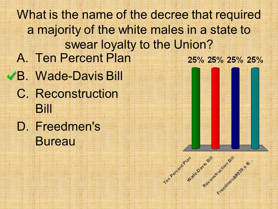 What is the name of the decree that required a majority of the white males in a state to swear loyalty to the Union