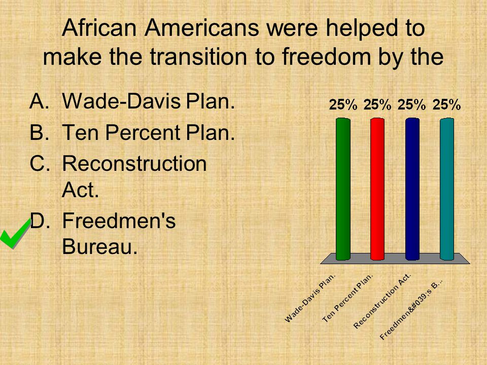 African Americans were helped to make the transition to freedom by the