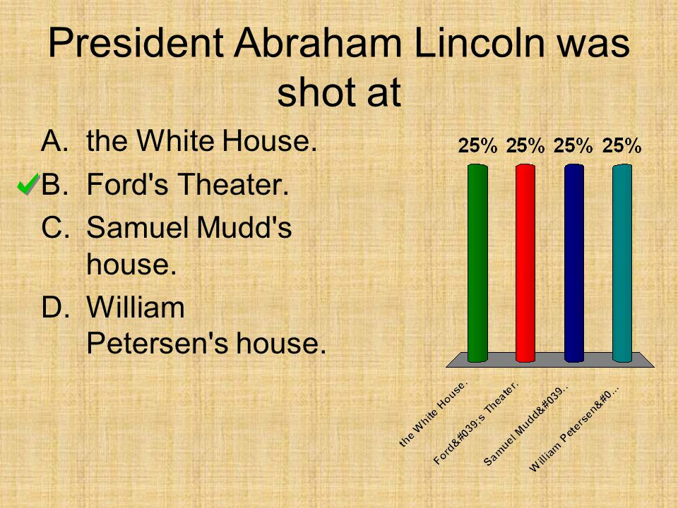 President Abraham Lincoln was shot at