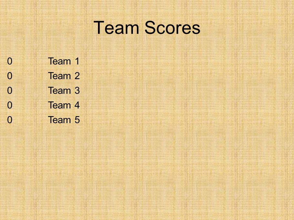 Team Scores Team 1 Team 2 Team 3 Team 4 Team 5