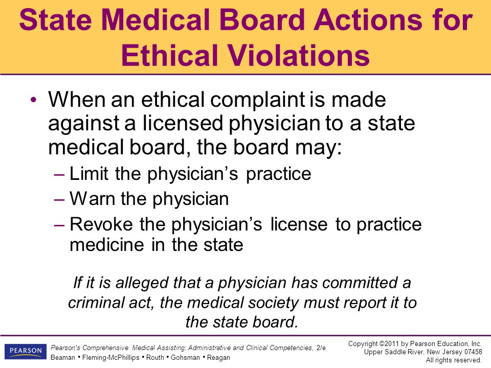 State Medical Board Actions for Ethical Violations