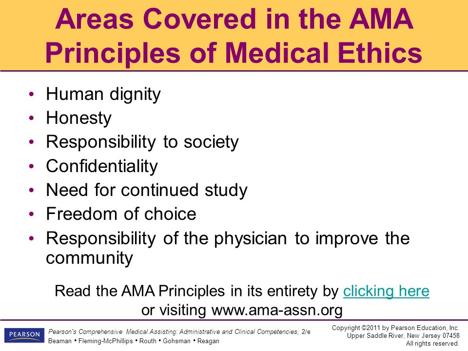 Areas Covered in the AMA Principles of Medical Ethics