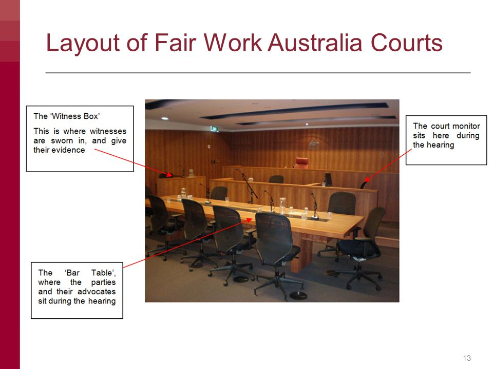 Layout of Fair Work Australia Courts