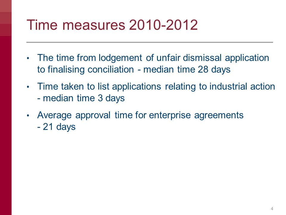 Time measures 2010-2012 The time from lodgement of unfair dismissal application to finalising conciliation - median time 28 days.