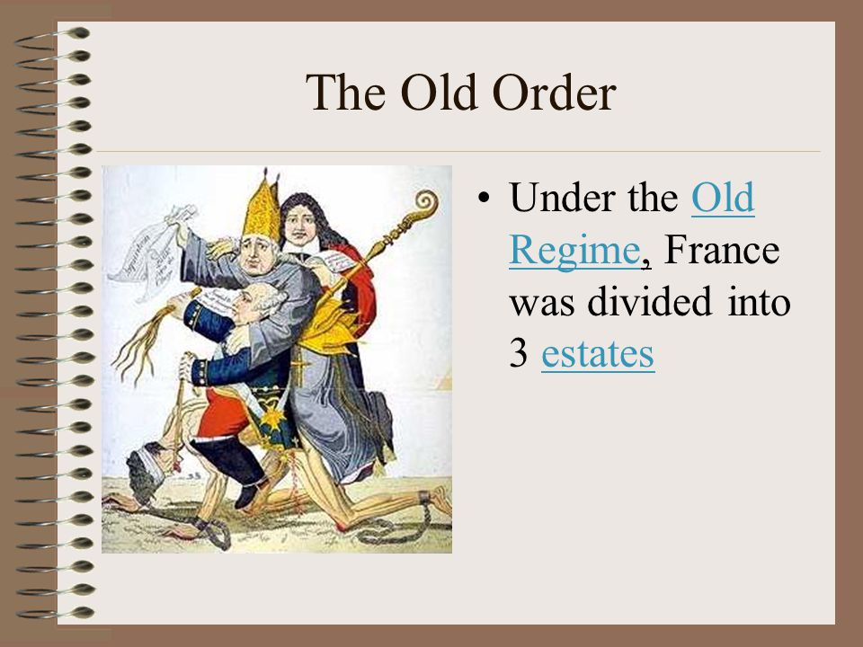 The Old Order Under the Old Regime, France was divided into 3 estates