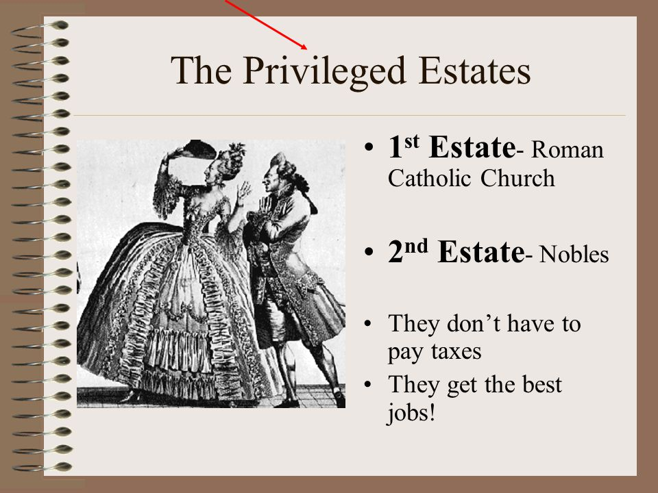 The Privileged Estates