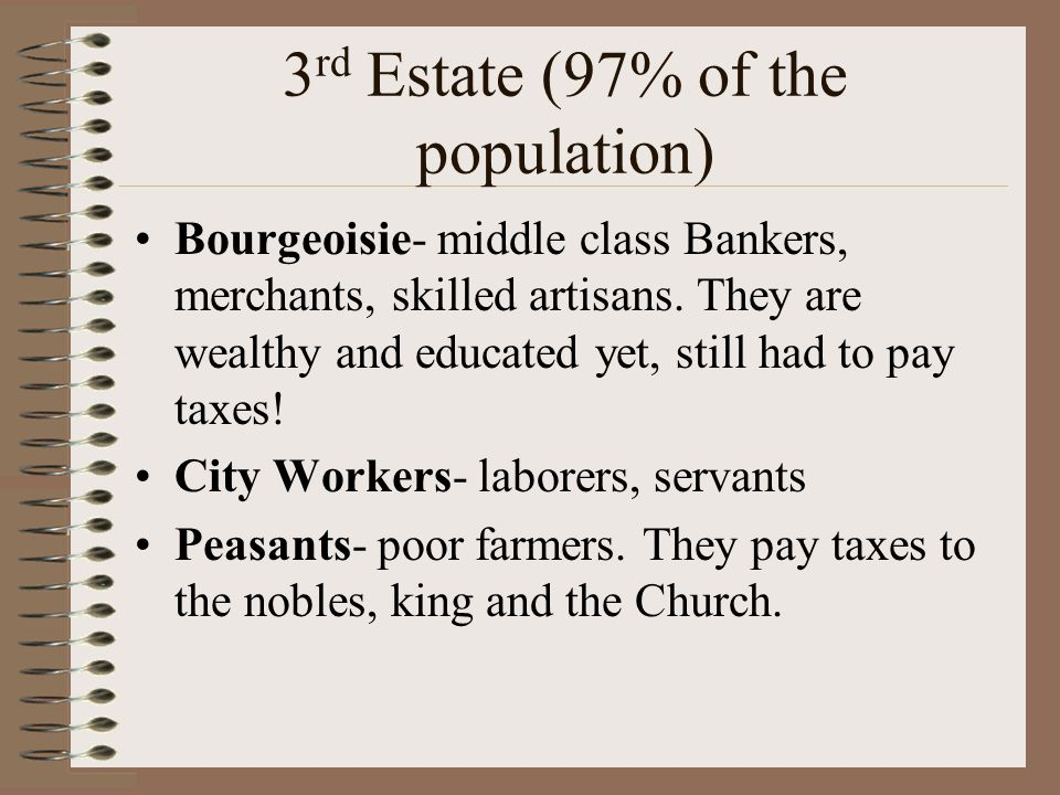 3rd Estate (97% of the population)