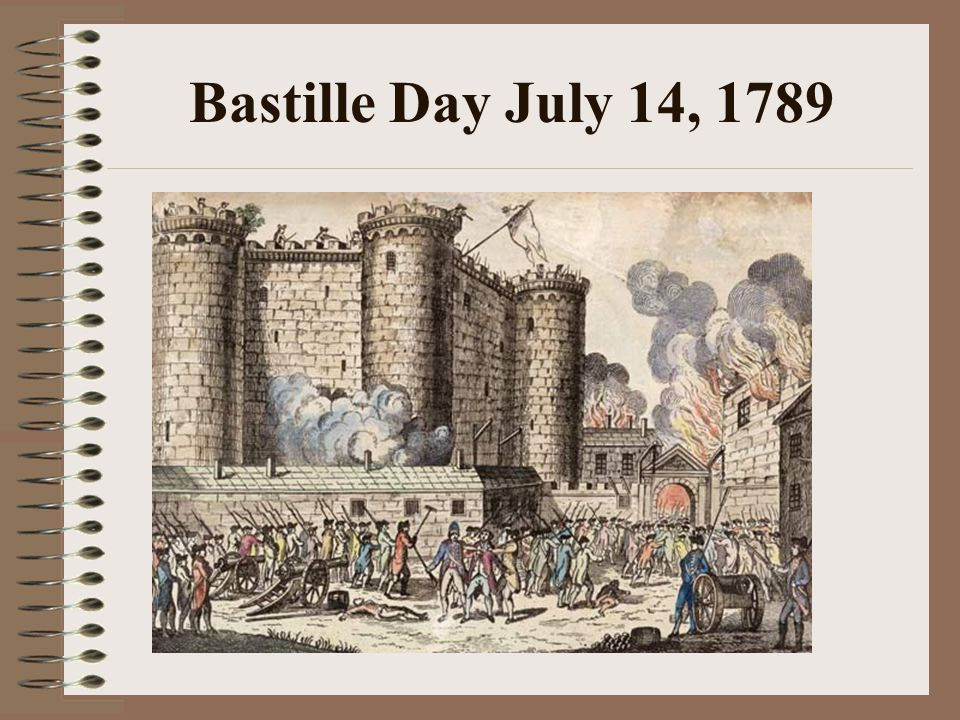 Bastille Day July 14, 1789
