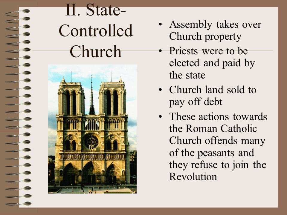 II. State-Controlled Church