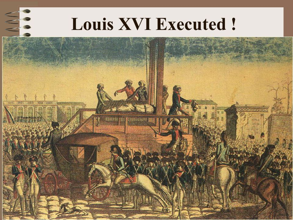 Louis XVI Executed !