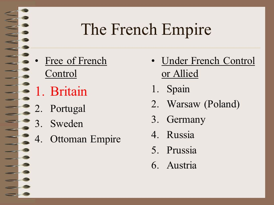 The French Empire Britain Free of French Control Portugal Sweden