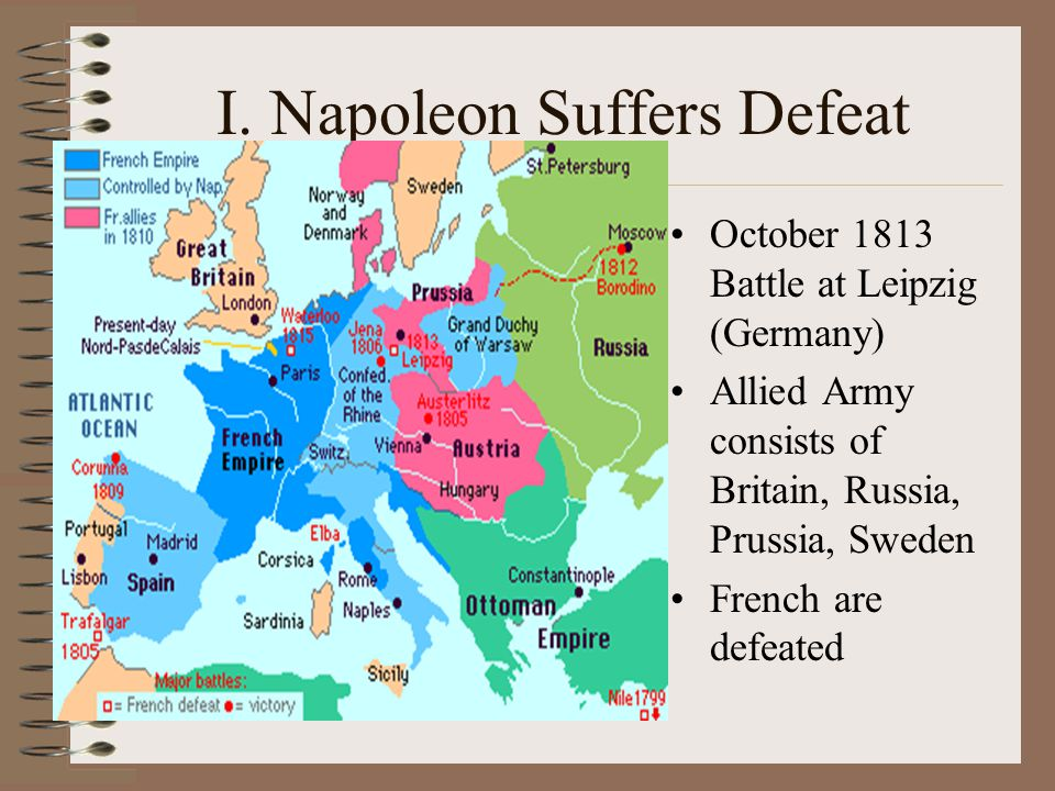 I. Napoleon Suffers Defeat