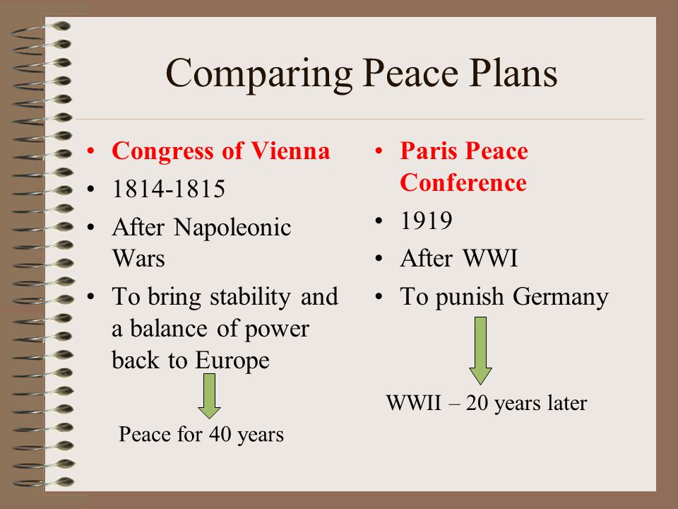 Comparing Peace Plans Congress of Vienna 1814-1815