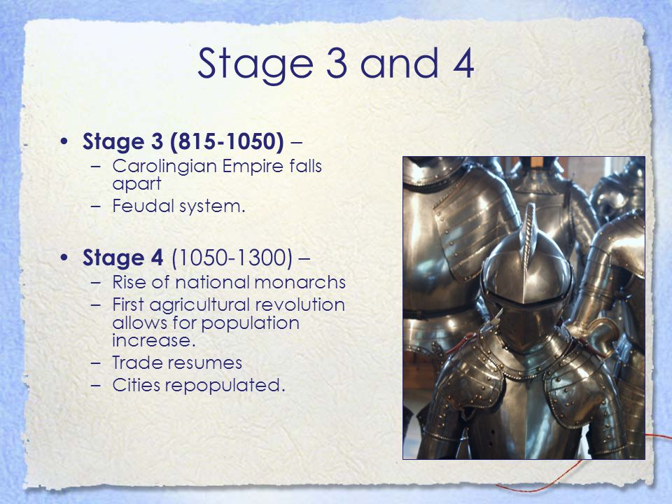 Stage 3 and 4 Stage 3 (815-1050) – Stage 4 (1050-1300) –