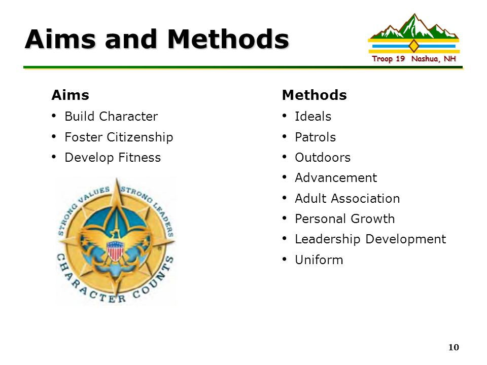 Aims and Methods Aims Methods Build Character Foster Citizenship
