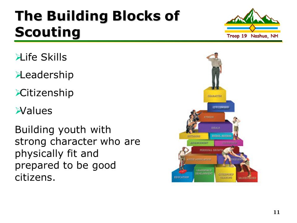 The Building Blocks of Scouting