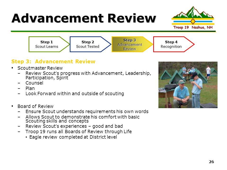 Advancement Review Step 3: Advancement Review Scoutmaster Review