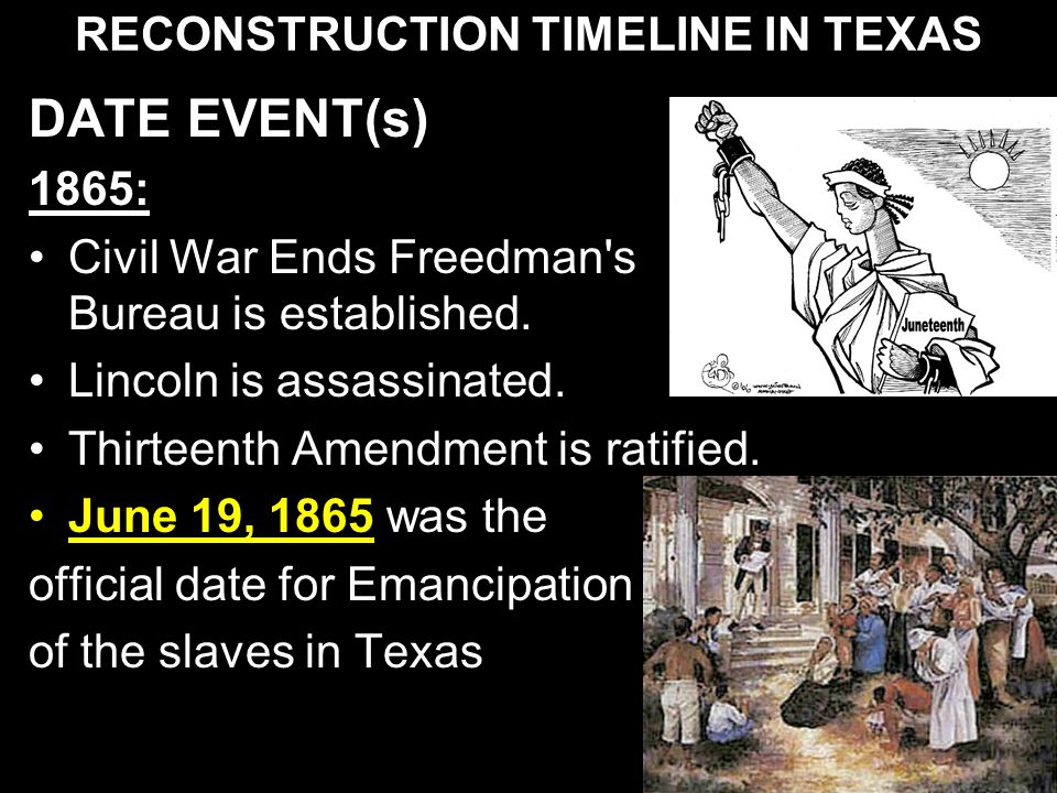 RECONSTRUCTION TIMELINE IN TEXAS
