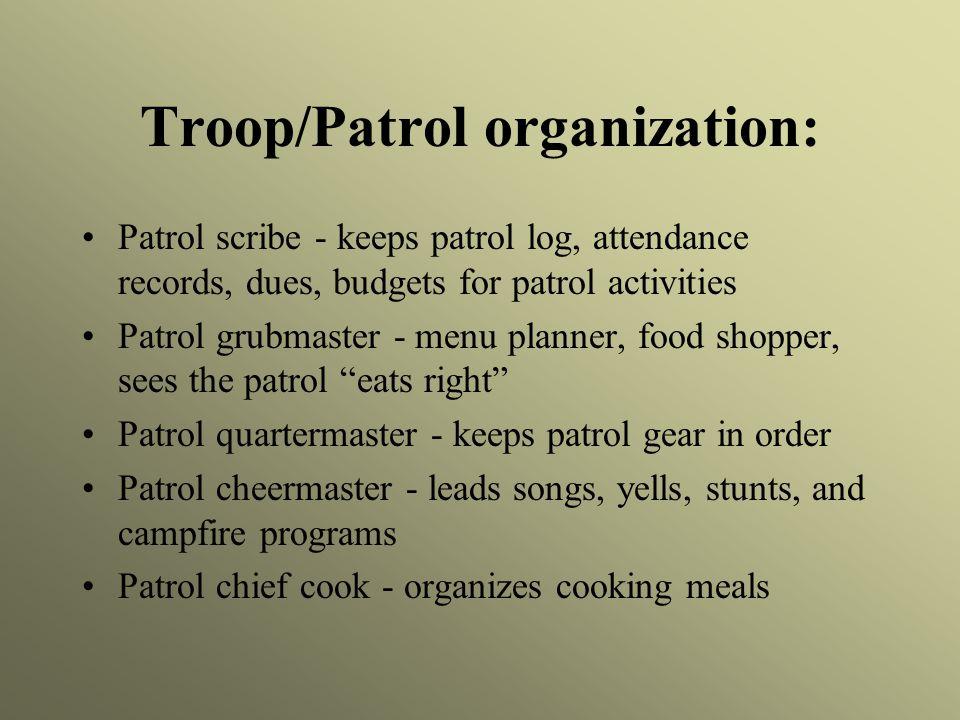 Troop/Patrol organization: