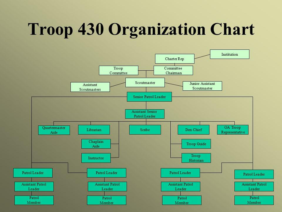 Troop 430 Organization Chart