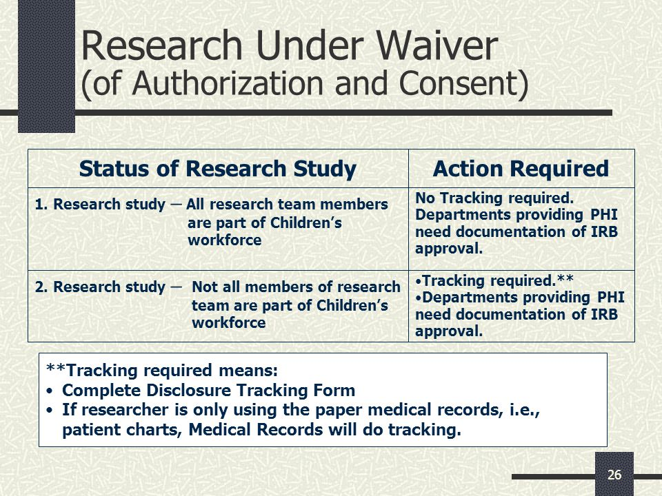 Research Under Waiver (of Authorization and Consent)