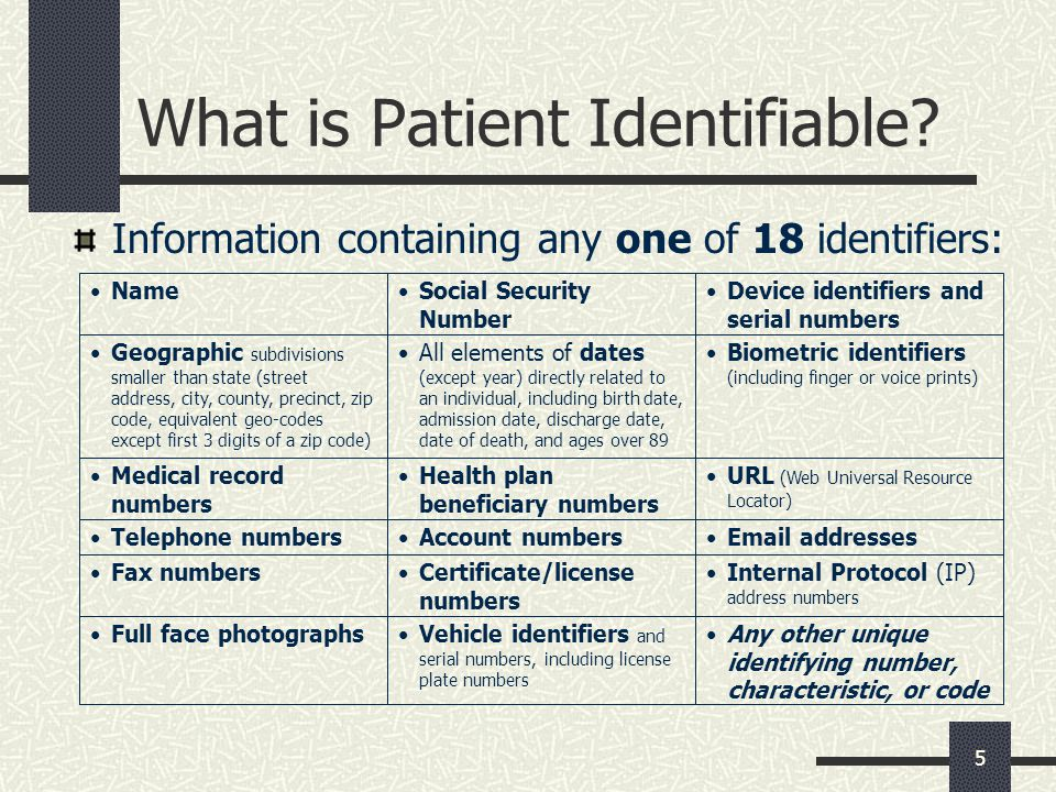 What is Patient Identifiable
