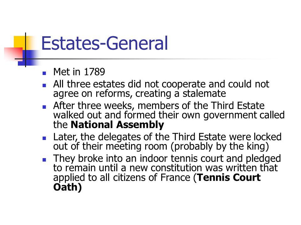 Estates-General Met in 1789