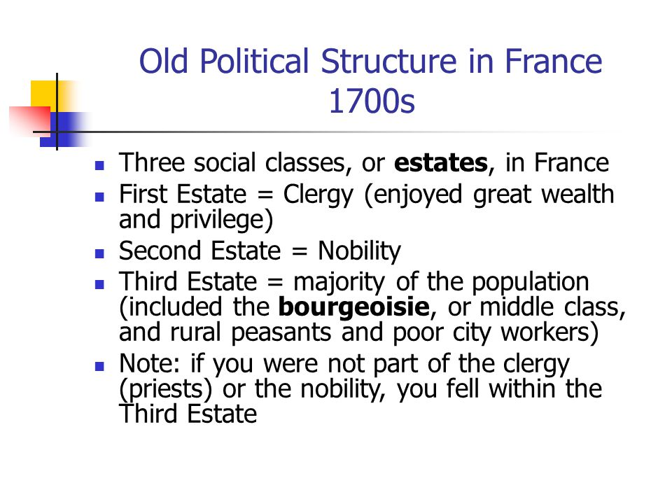 Old Political Structure in France 1700s