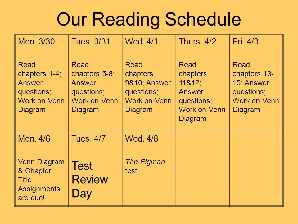 Our Reading Schedule Test Review Day Mon. 3/30 Tues. 3/31 Wed. 4/1
