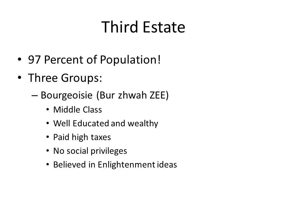 Third Estate 97 Percent of Population! Three Groups: