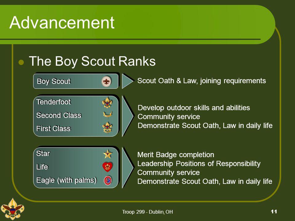 Advancement The Boy Scout Ranks Boy Scout