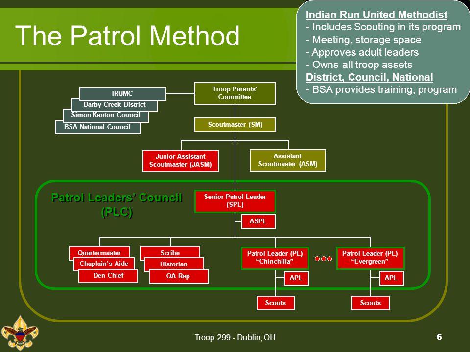 The Patrol Method Patrol Leaders' Council (PLC)