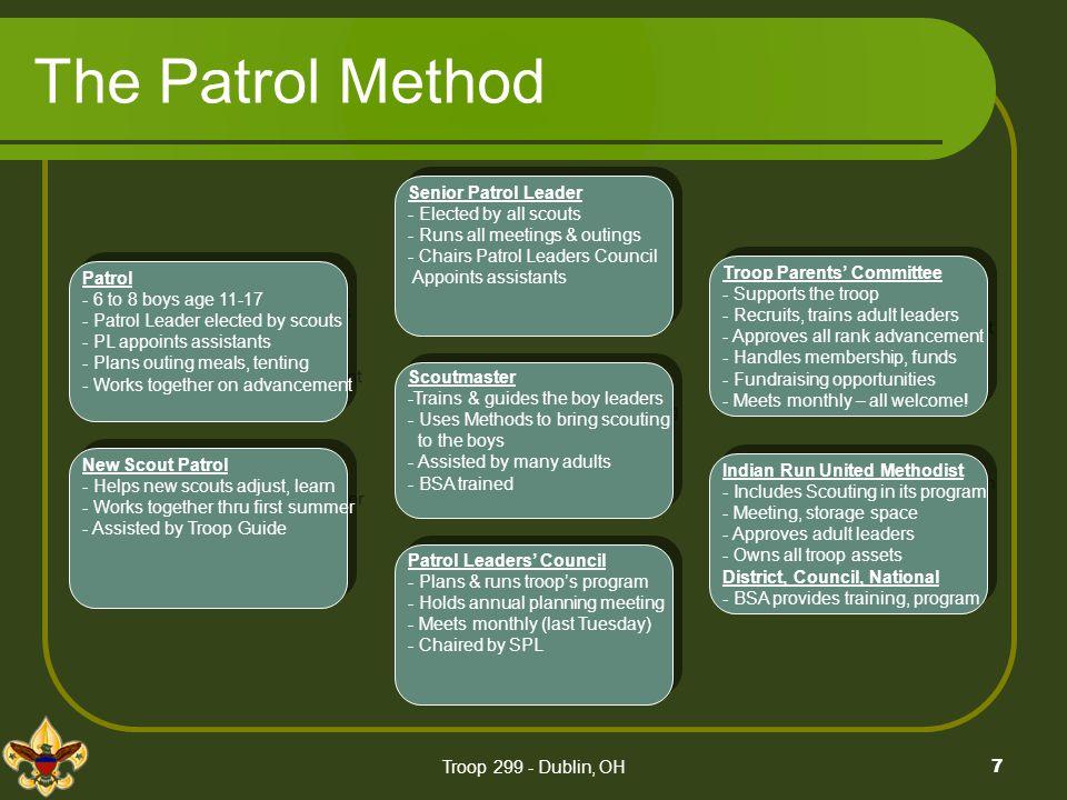 The Patrol Method www.troop299skc.org 4/4/2006
