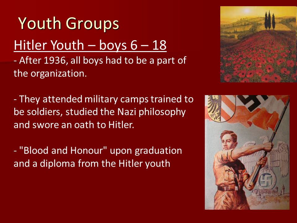 Youth Groups Hitler Youth – boys 6 – 18