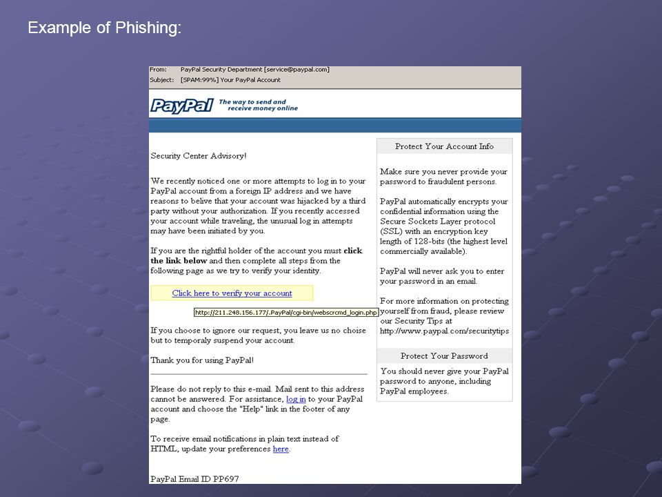 Example of Phishing: