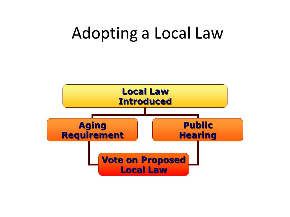 Adopting a Local Law