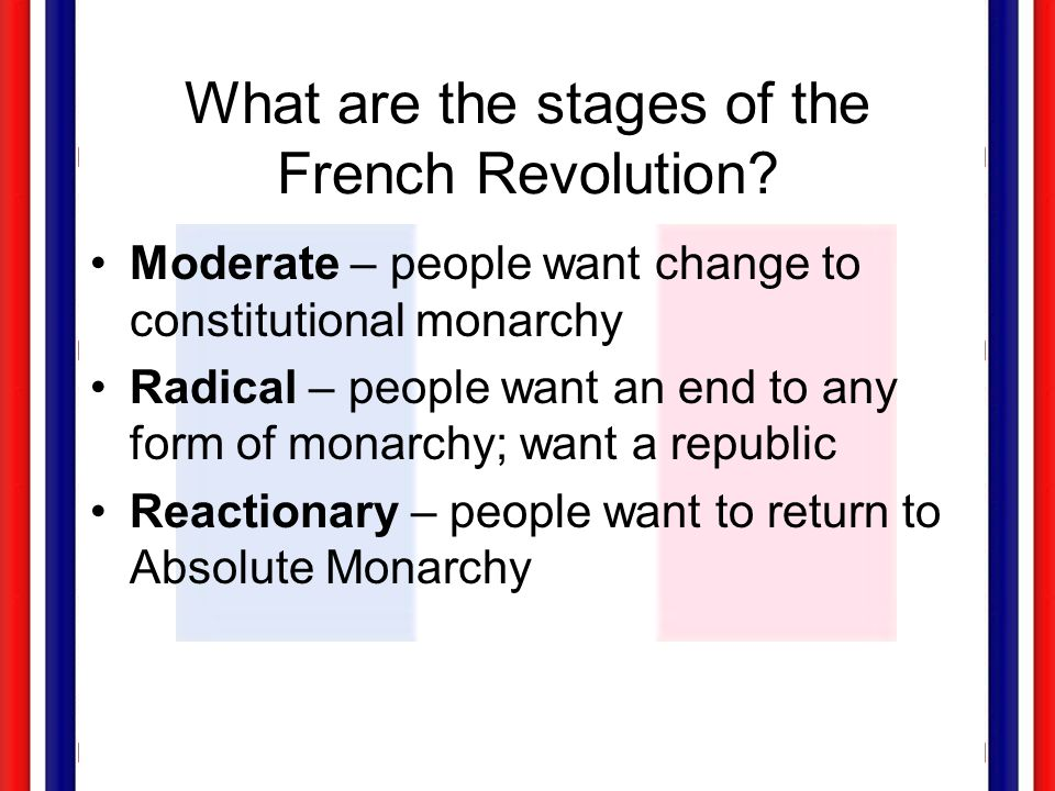 What are the stages of the French Revolution