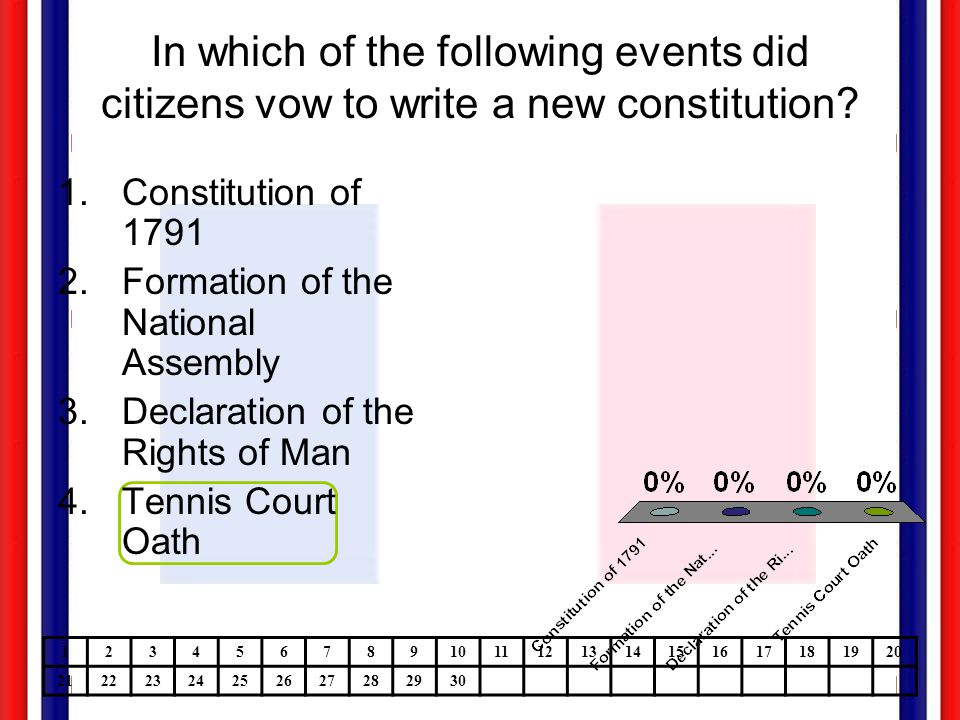 In which of the following events did citizens vow to write a new constitution