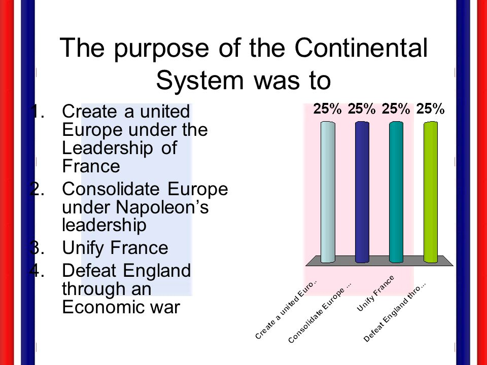 The purpose of the Continental System was to