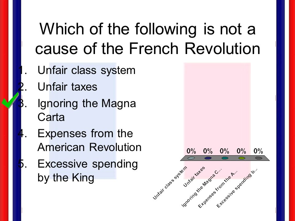 Which of the following is not a cause of the French Revolution