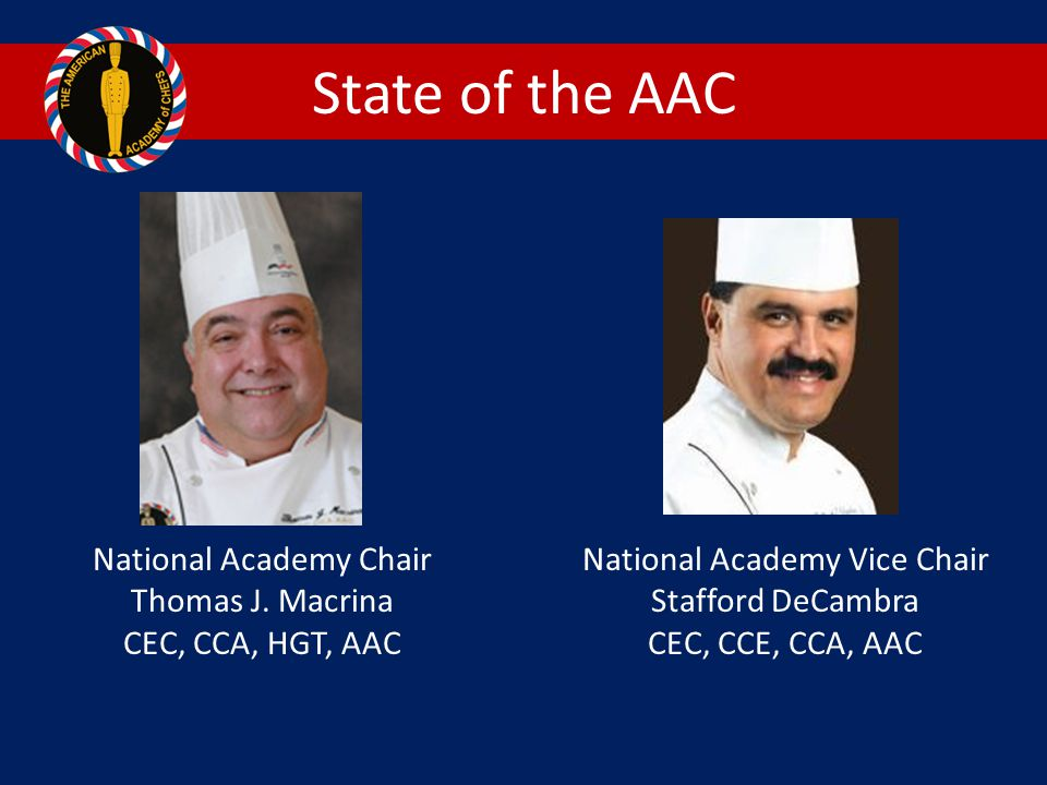 State of the AAC National Academy Chair