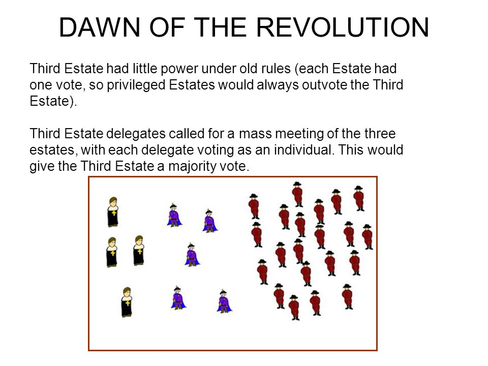 DAWN OF THE REVOLUTION