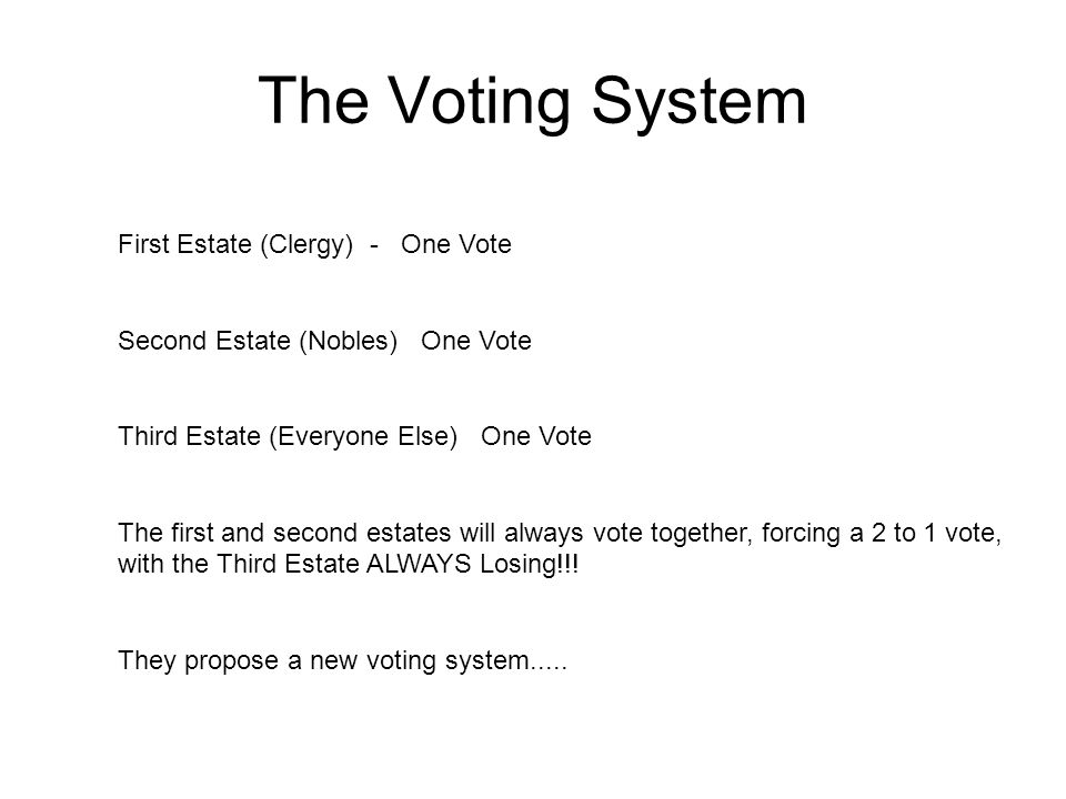 The Voting System First Estate (Clergy) - One Vote
