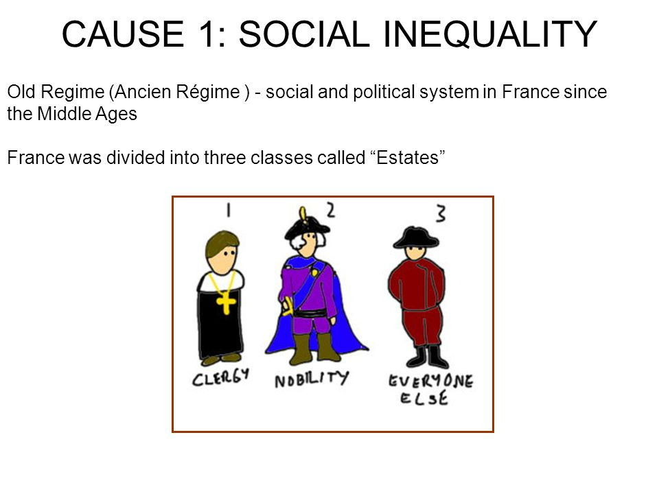 social causes of french revolution essay Looking for french revolution essay topics and if you think that the main causes of this event were social stuck with your essay french revolution.
