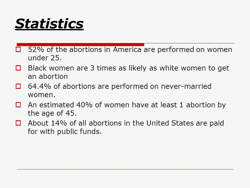 Statistics 52% of the abortions in America are performed on women under 25. Black women are 3 times as likely as white women to get an abortion.