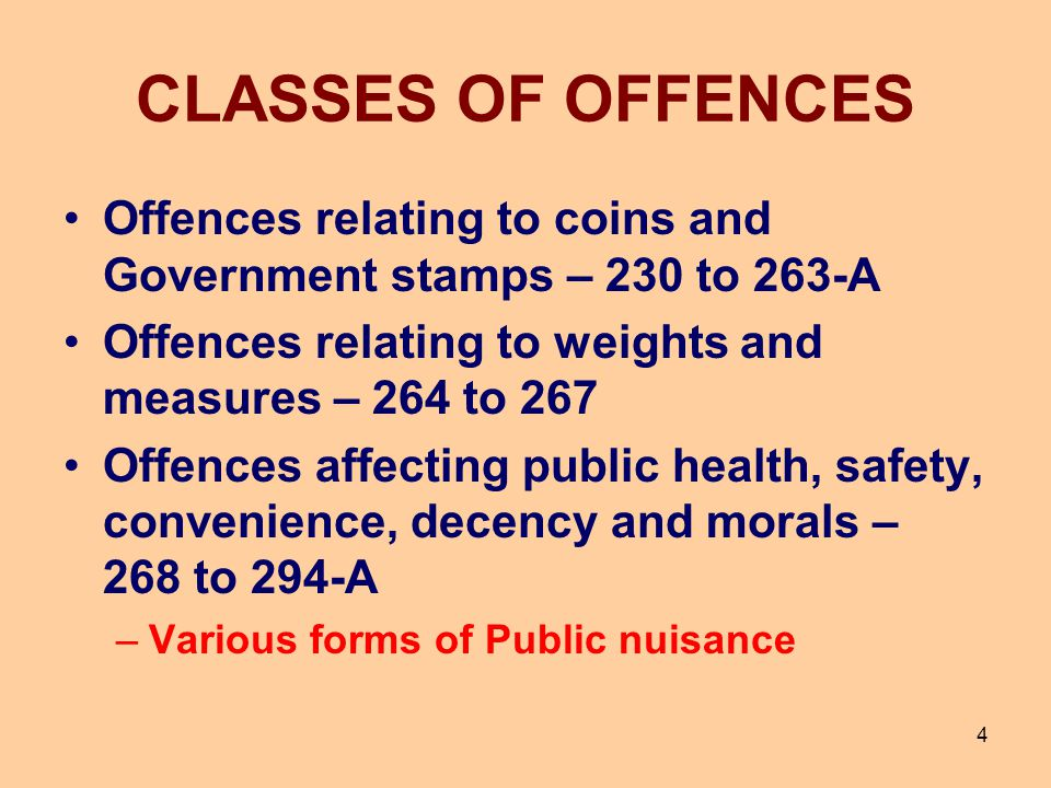 CLASSES OF OFFENCES Offences relating to coins and Government stamps – 230 to 263-A. Offences relating to weights and measures – 264 to 267.